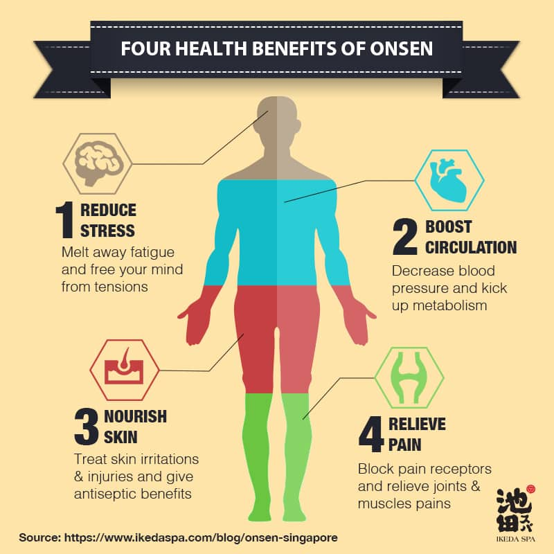 Onsen Singapore - 4 Health Benefits of Onsen