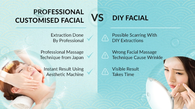 facial promotion customised facial - differences