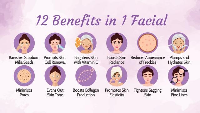 facial-promotion-ikeda-spa-benefits-milia-seeds