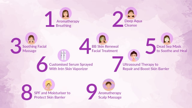 milia-seed-removal-facial-promotion-ikeda-spa-steps